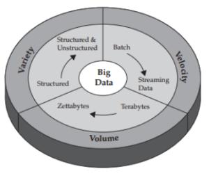 dimensi big data
